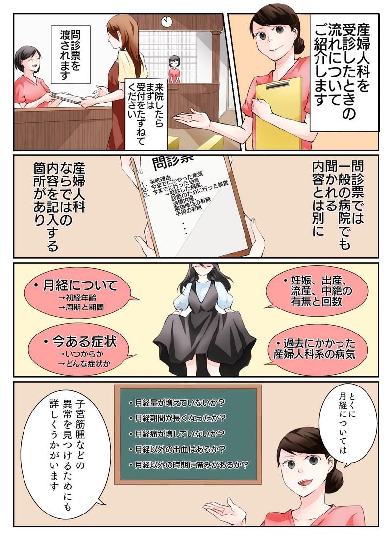 産婦人科受診の流れ_1