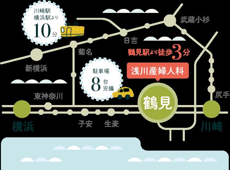 浅川産婦人科の地図